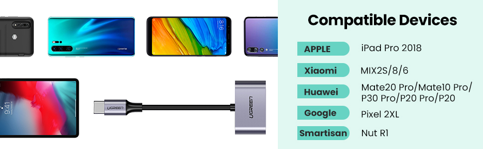USB C to USB C Audio Charging Adapter Compatible with iPad Pro Pixel 2XL