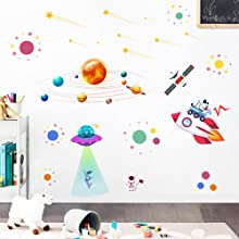 Planets in The Space Kids Wall Decals Wall Stickers Peel and Stick Removable Wall Stickers