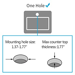 Single Hole Mount