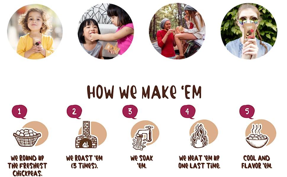 How we make them