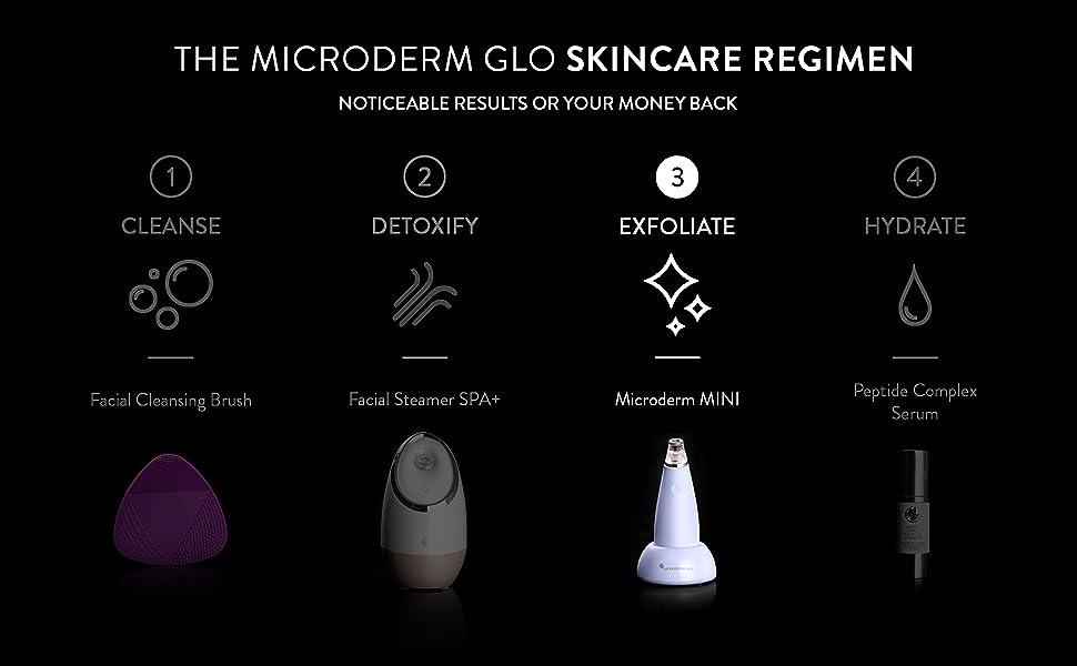 The Microderm GLO Skincare Regimen