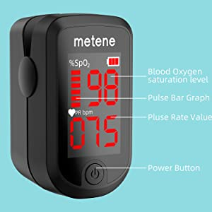 Blood Oxygen Saturation Monitor