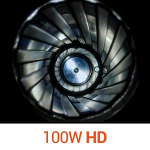 720P HD Lens