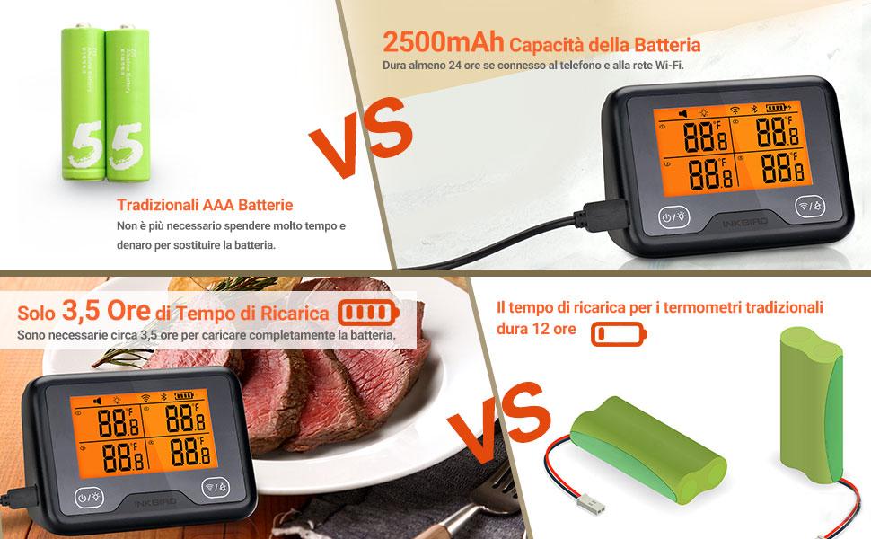 termometro carne forno