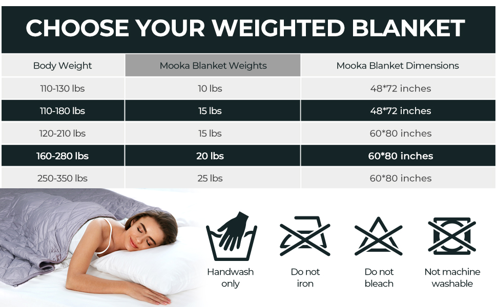 weighted blanket for different needs