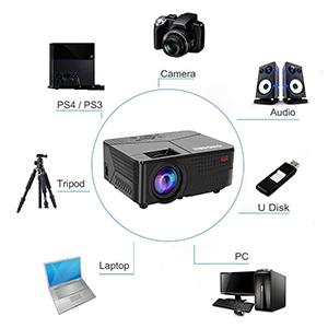Multifunction projector