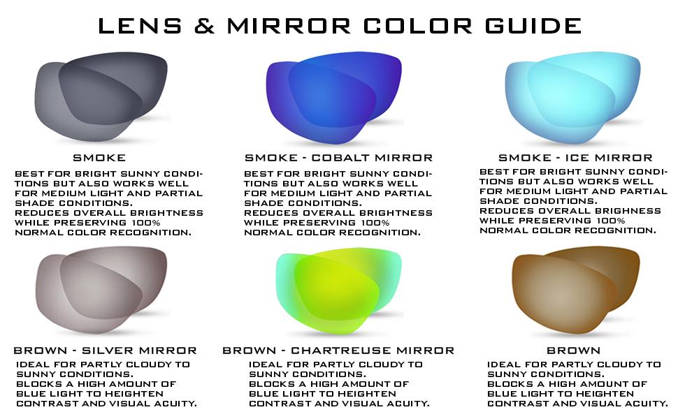 KastKing Seneca Polarized Sport Sunglasses