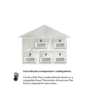 flair smart vent home how many placement airflow zoning zone temperature
