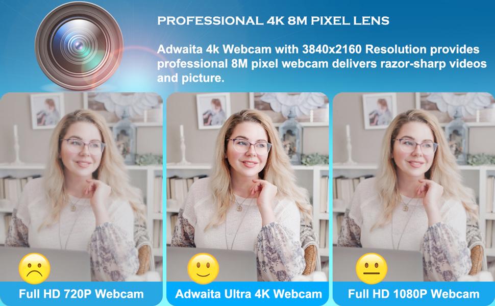 4K Webcam vs 1080P Webcam