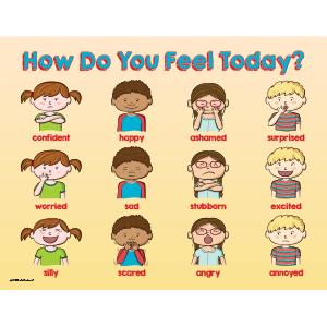 Kids Feelings Poster