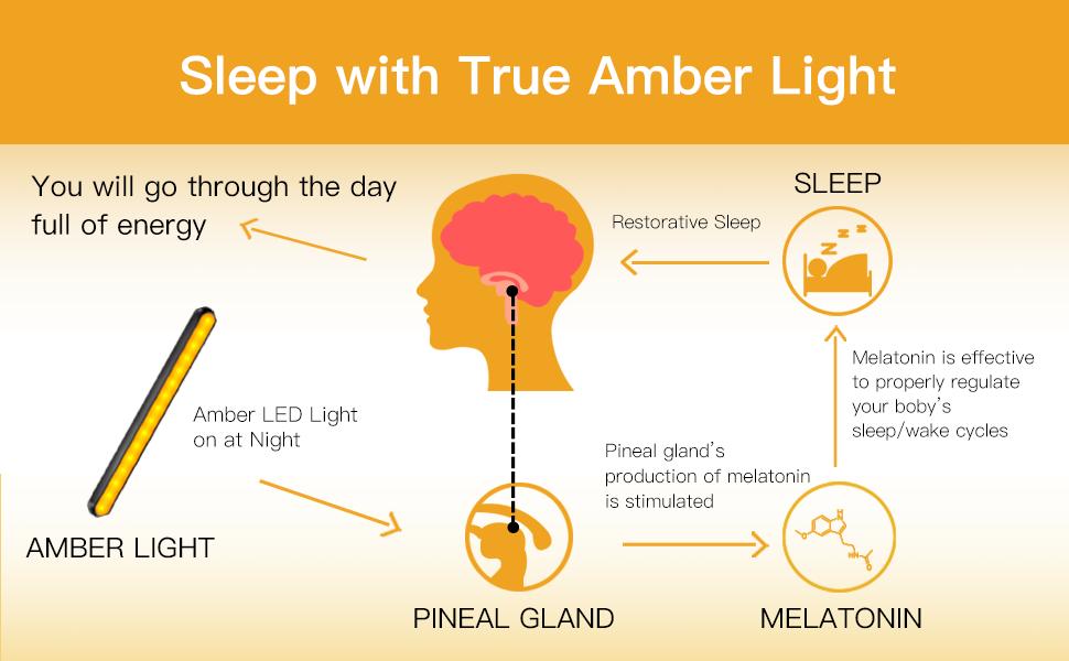 amber reading light