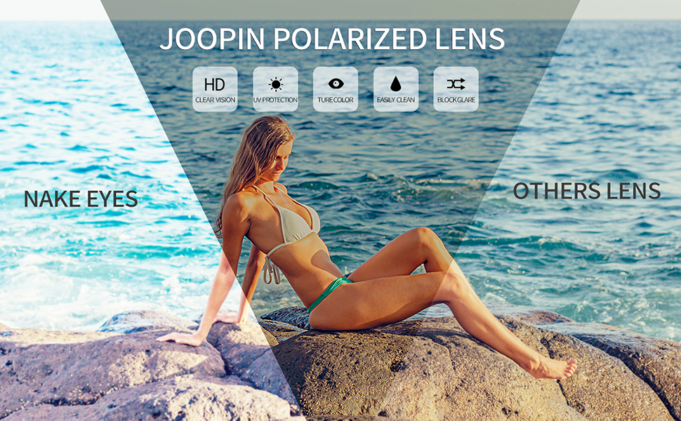 Joopin Polarized Lens with UV Protection
