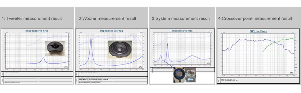 Speaker Engineering parameter chart