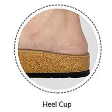 Heel Cup