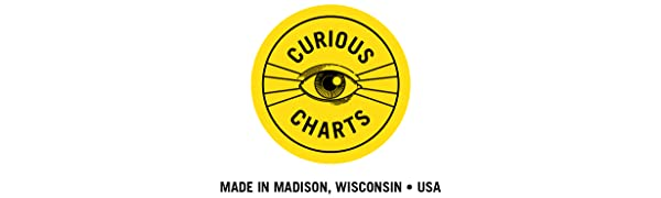 Curious Charts Logo
