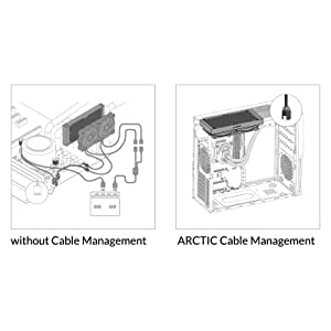 High quality hoses with integrated cable management