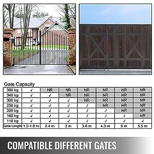 swing gate opener solar