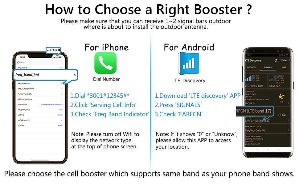How to choose frequency band