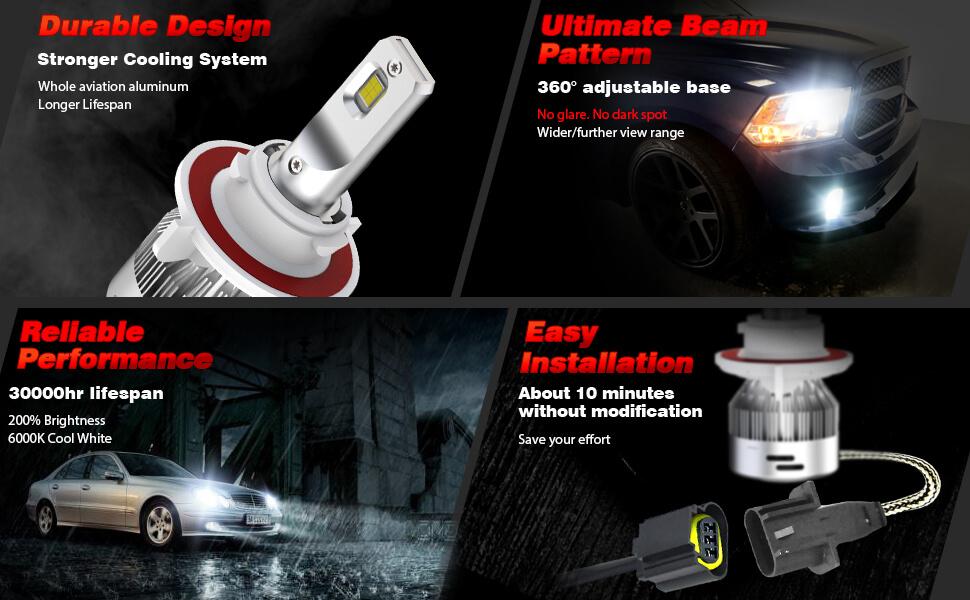 Pack of 4 LASFIT H13//9008 Hi//Lo LED Headlight Bulbs H10//9140//9145 Fog Light Combo Kits 12000LM 6000K White Plug and Play