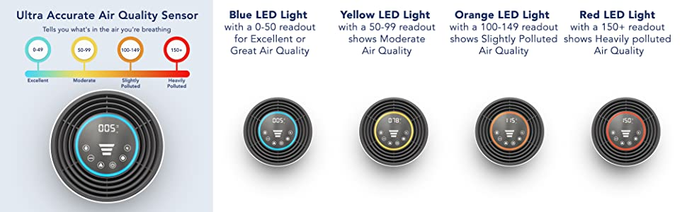 Air quality sensor with PM2.5 sensor and indicator light changes color