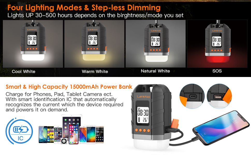 4 lanktoo Rechargeable LED Camping Lantern 15000mAh Power Bank with LCD Screen