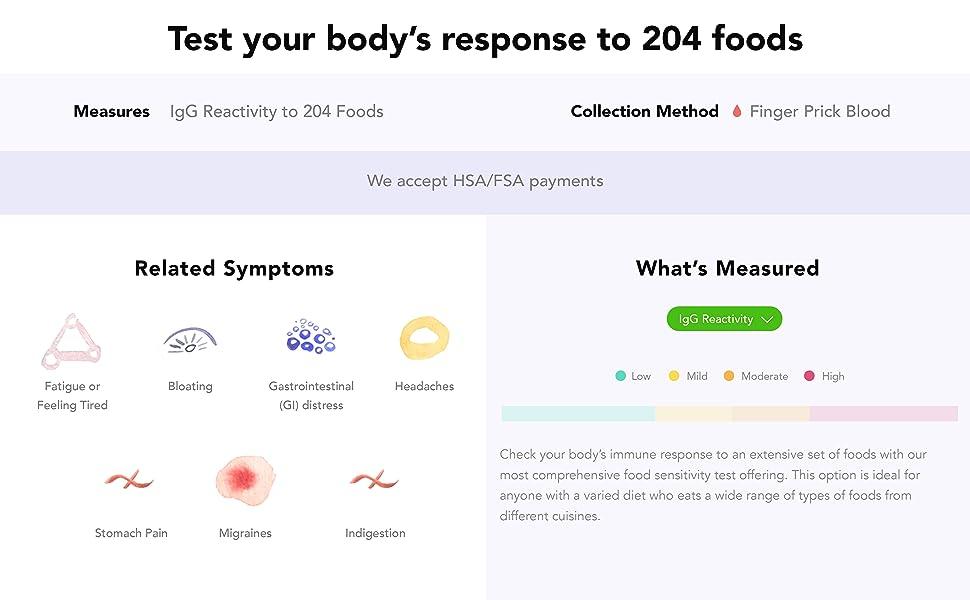 info, symptoms