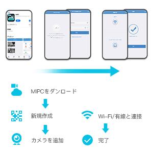 C/ámara de Seguridad Wi-Fi IP ieGeek 1080P