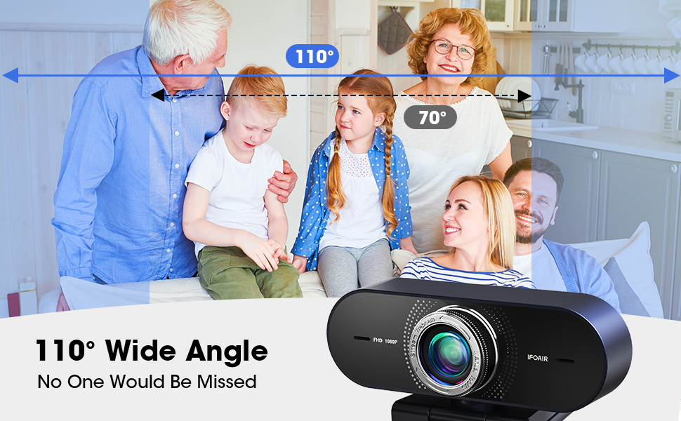webcam for conferencing with wide view