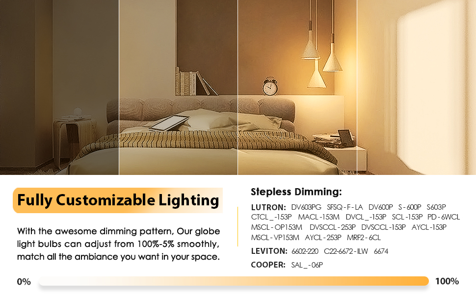 globe edison lights