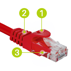 cat6 patch cable breakdown
