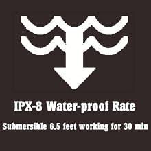 Waterproof  rate