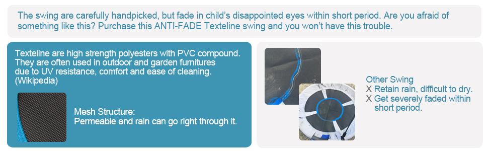Anti-fade texteline