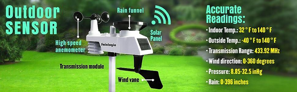 Sainlogic Weatherstation B08G1GR9NJ
