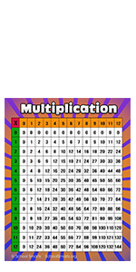 School Smarts Multiplication Poster