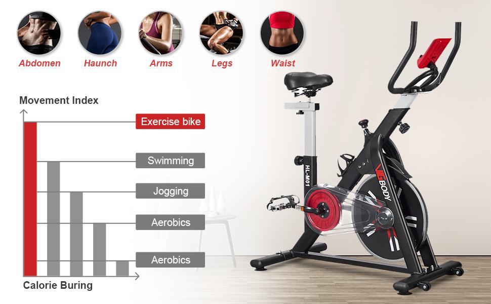 workour bike spin bike exercise bike
