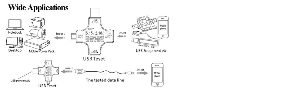 USB C Power Meter Testers  usb power meter  USB-C digital multimeter Voltage Testers  Current tester