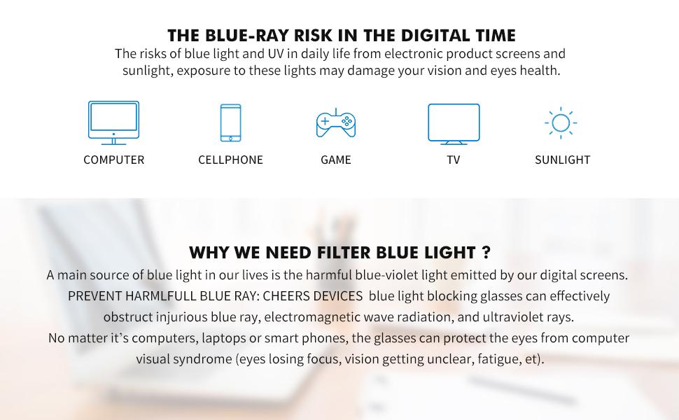 blue light blocking eyewear frames