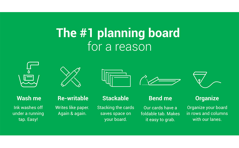 features planning board number 1 best