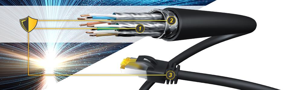 302150 câble Primewire CAT 7 rond noir 0,25m - 30m