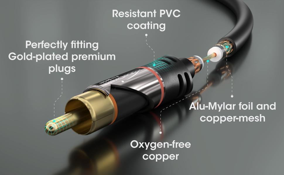 Kabeldirekt RCA Stereo cable coaxial Cinch male digital analog av receiver amplifier