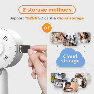 Cloud Storage & SD Card