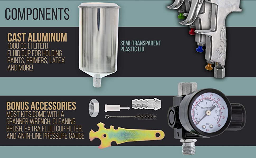 Components include aluminum fluid cup, spanner wrench, cleaning brush, and pressure gauge