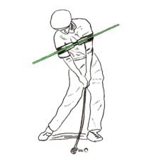 Golf Swing Alignment, Golf Swing Training Aid, Golf Swing Trainer, Golf Swing Aid, Golf