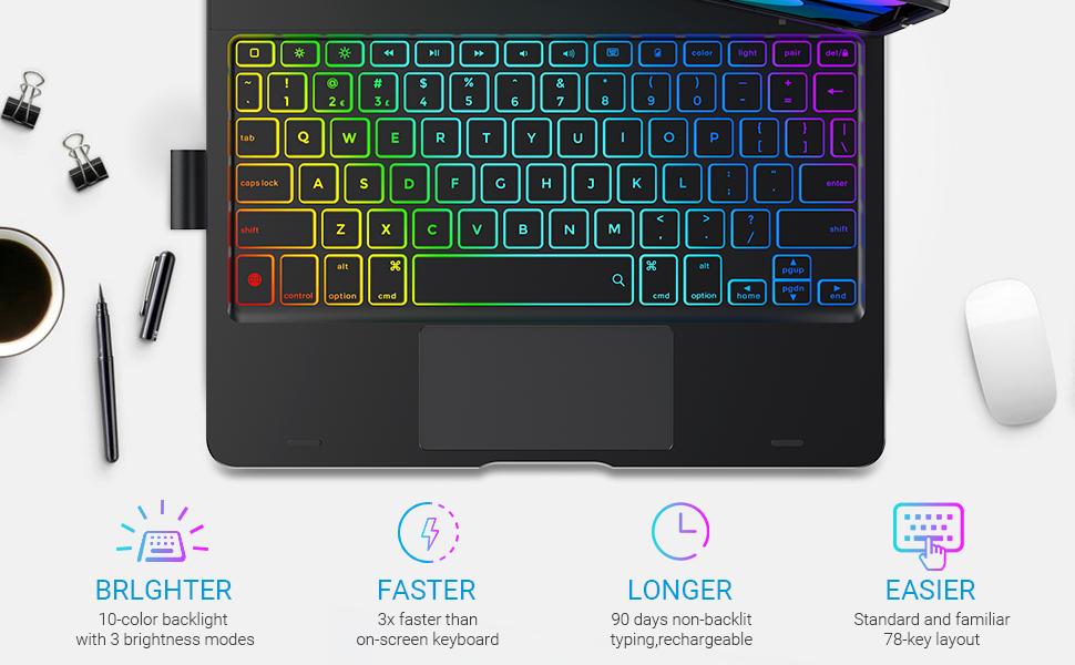 ipad air 10.9 inch case, ipad 10.9 keyboard case, keyboard case for ipad 10.9, 10.9 ipad case