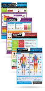 Body Conditioning Gym Posters
