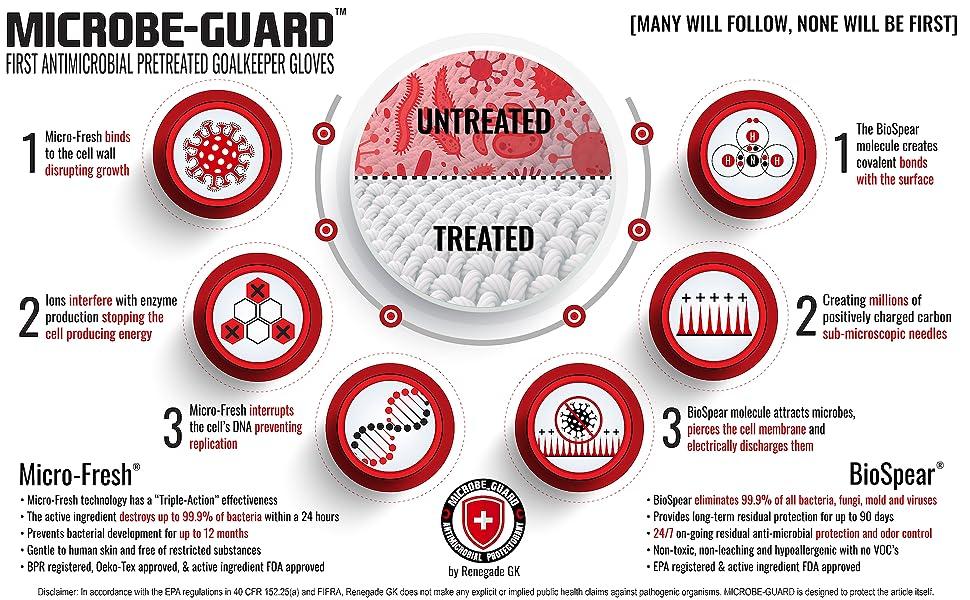Renegade GK Microbe-Guard