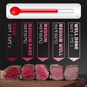 kitchen thermometer digital