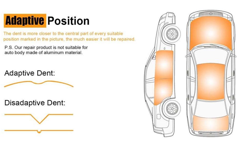 adaptive position