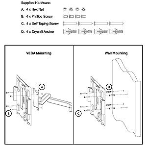Installation for VESA Mount