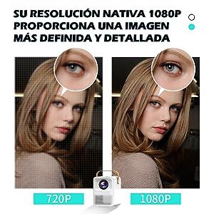 proyector 4k nativo, proyector wimius, proyector bosnas, proyector yaber, mejor proyector barato